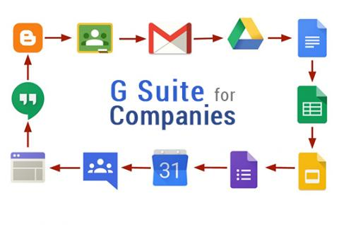 G Suite for Companies