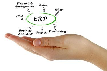 How NetSuite Cloud ERP Can Save Your Time and Money