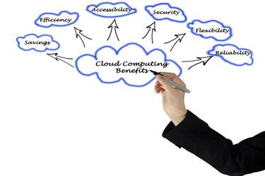 The Cloud Computing Revolution and Its Share of Blots and What Nots