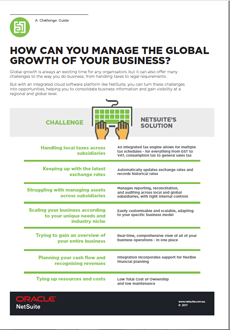 HOW CAN YOU MANAGE THE GLOBAL GROWTH OF YOUR BUSINESS?